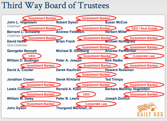 ThrdWayTrustees